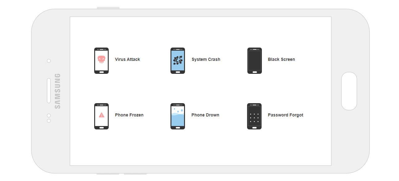 android data extractable scenarios